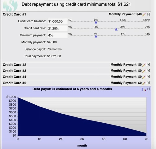 Debt Repayment Calcuation