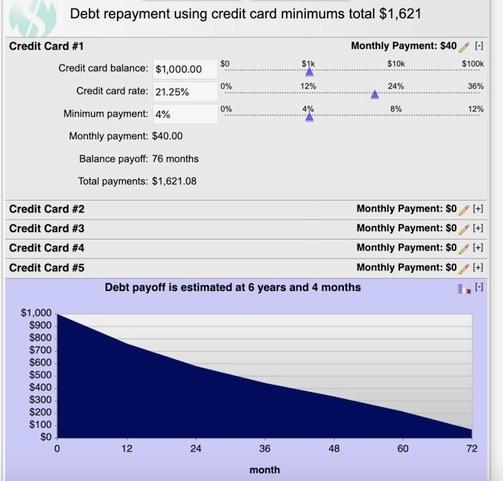 Debt Repayment Calcuation